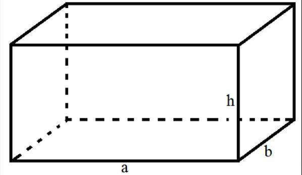 Công thức tính diện tích và thể tích Hình hộp chữ nhật