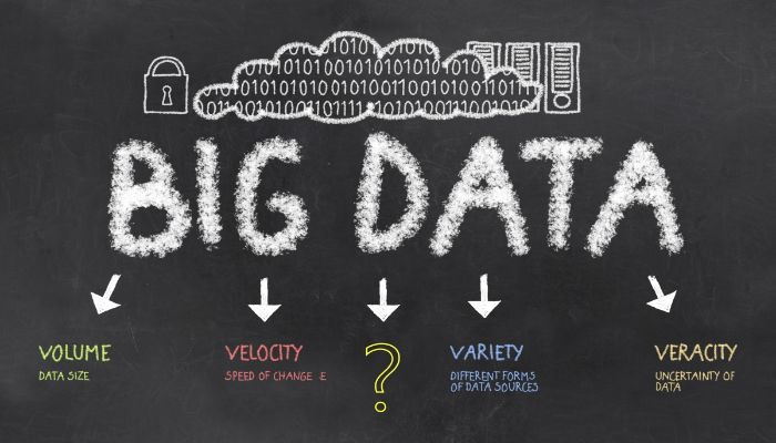 Dành cho những ai đang cần tìm hiểu Big Data là gì?